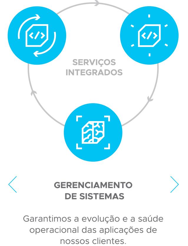 banner_gerenciamento_sembotao