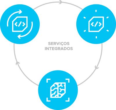 bg_serviços_integrados